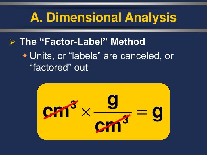 A dimensional analysis