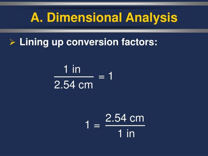 A. Dimensional Analysis