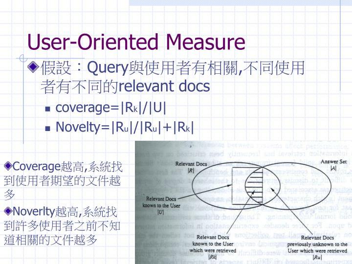 User-Oriented Measure