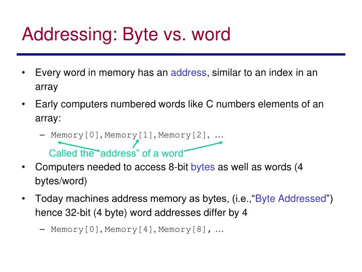 """Called the """"address"""" of a word"""
