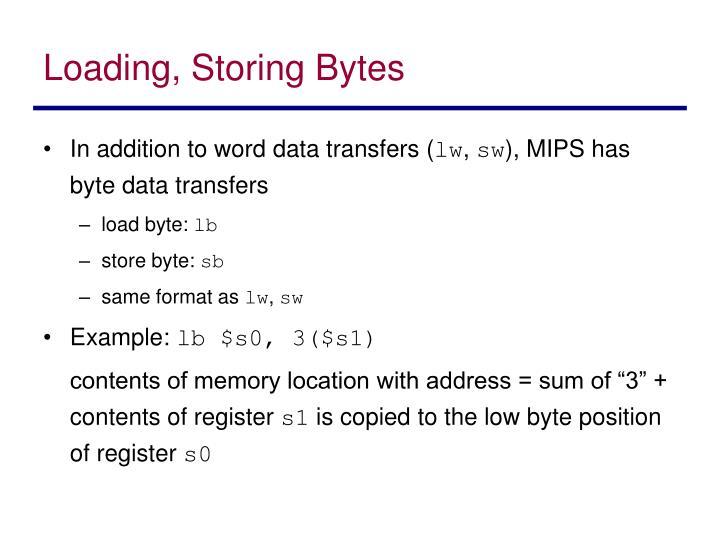 Loading, Storing Bytes