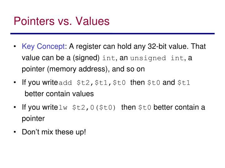 Pointers vs. Values