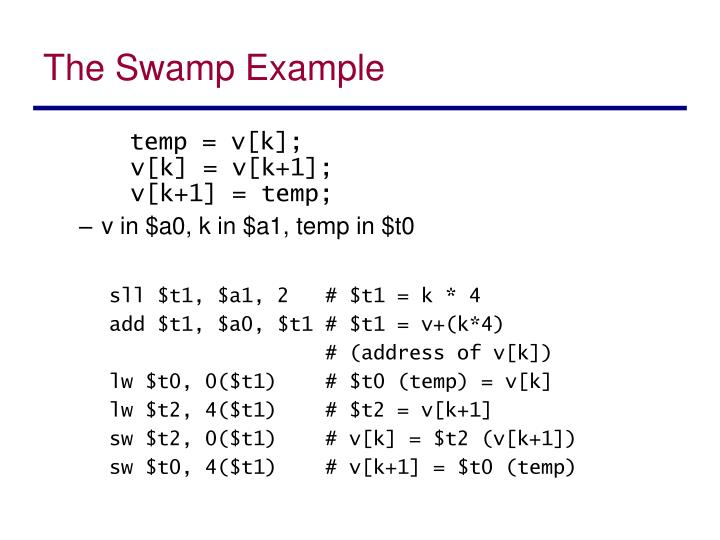 The Swamp Example