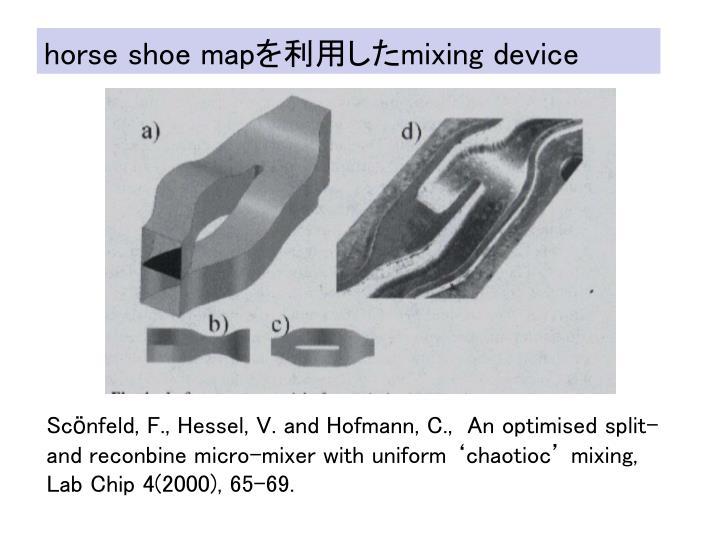 Horse shoe map