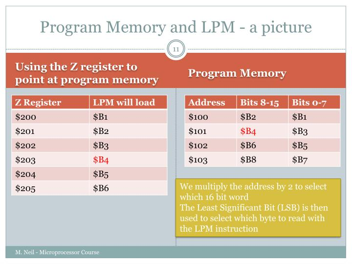 Program Memory and LPM - a picture