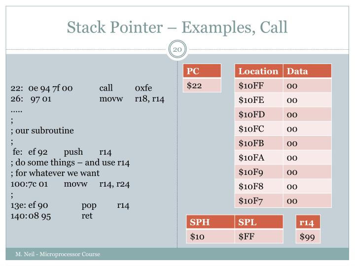 Stack Pointer – Examples, Call
