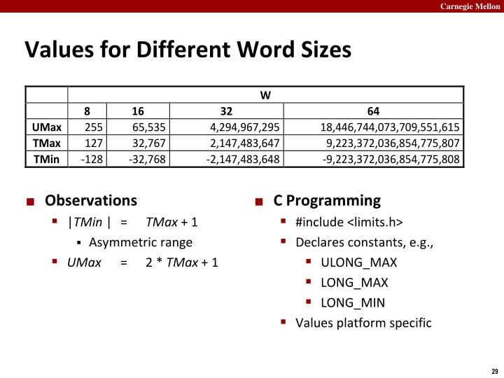 Values for Different Word Sizes