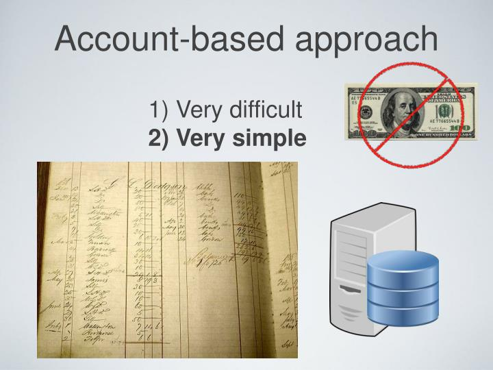 Account-based approach