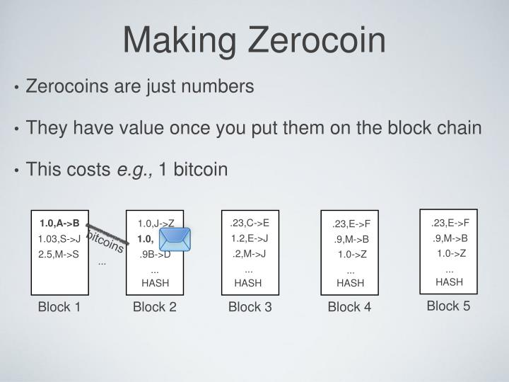 Making Zerocoin