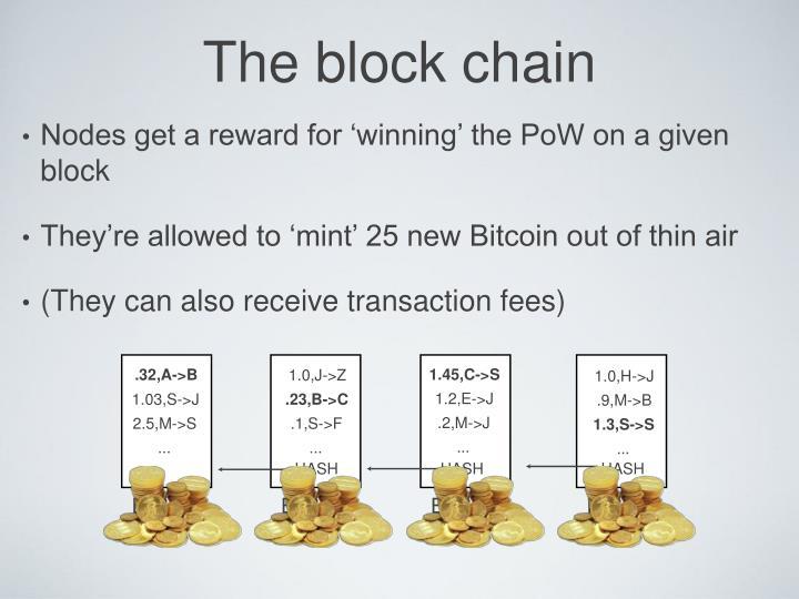 The block chain