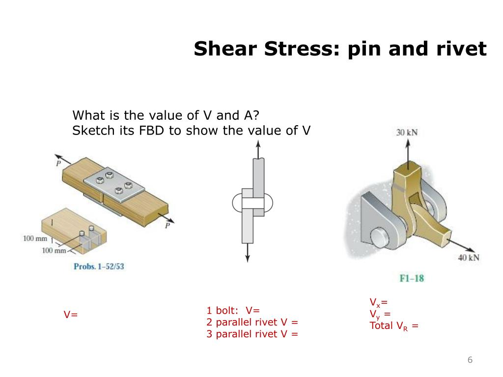 PPT - Shear Stress and Strain PowerPoint Presentation - ID