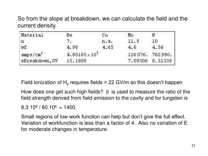 So from the slope at breakdown, we can calculate the field and the current density.