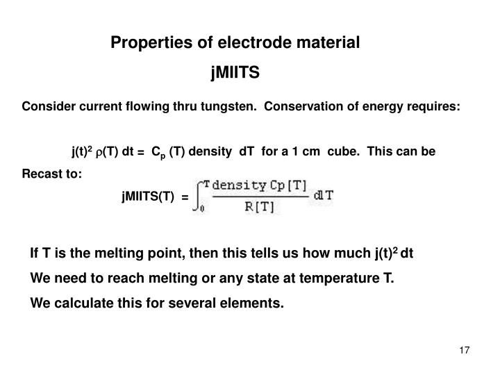 Properties of electrode material