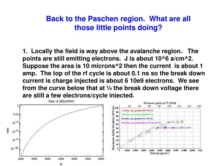 Back to the Paschen region.  What are all those little points doing?