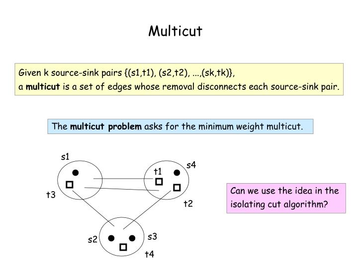 Multicut
