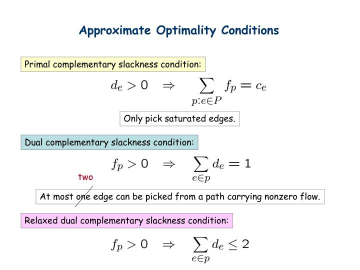 Approximate Optimality Conditions