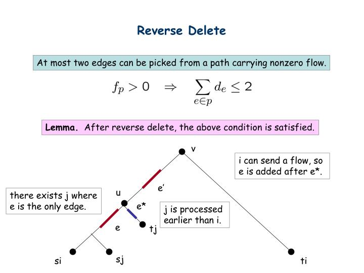 Reverse Delete