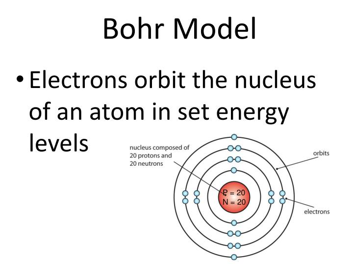 How To Draw A Bohr Diagram For Lithium Electrical Wiring Diagrams
