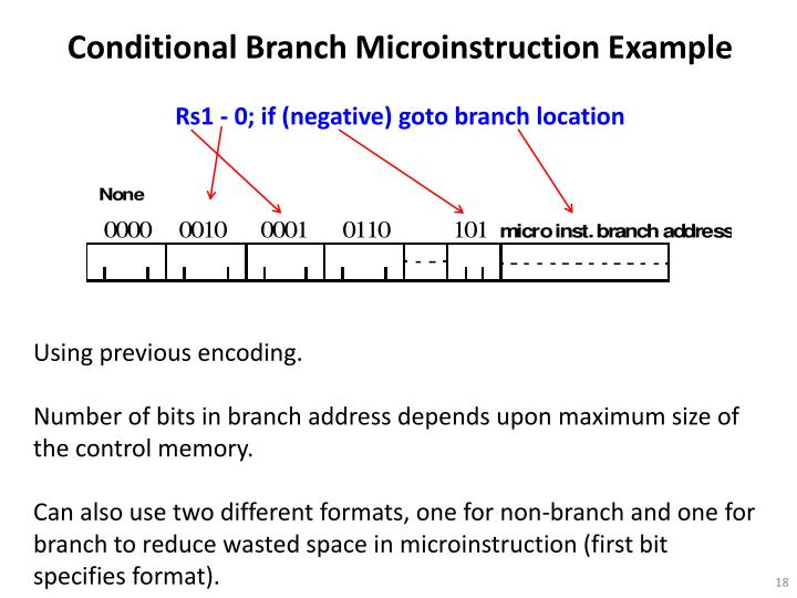 Conditional Branch Microinstruction Example