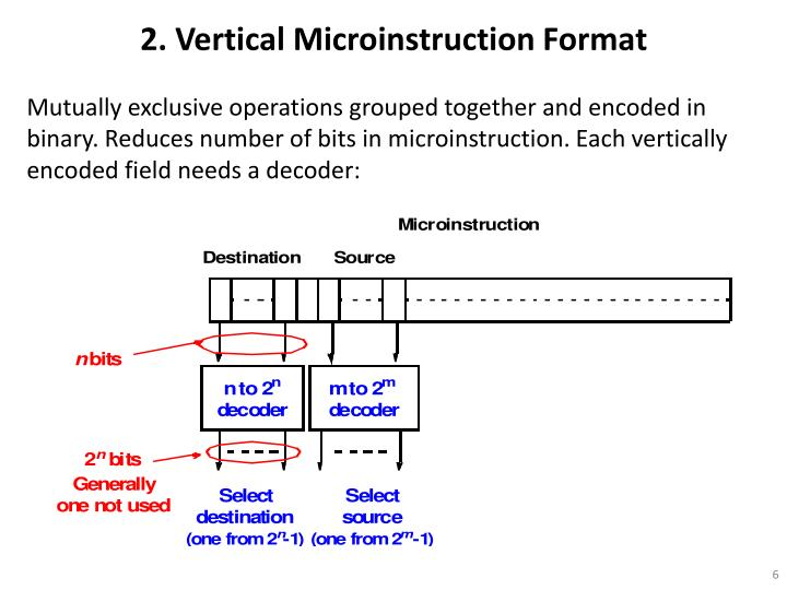 2. Vertical Microinstruction Format