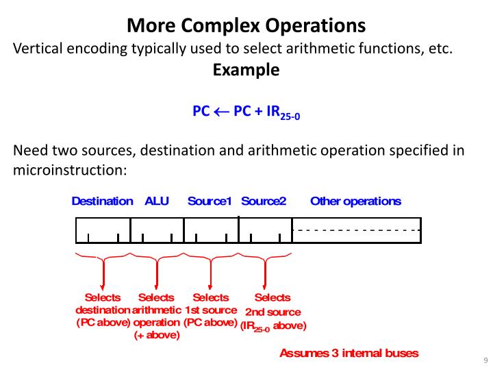 More Complex Operations