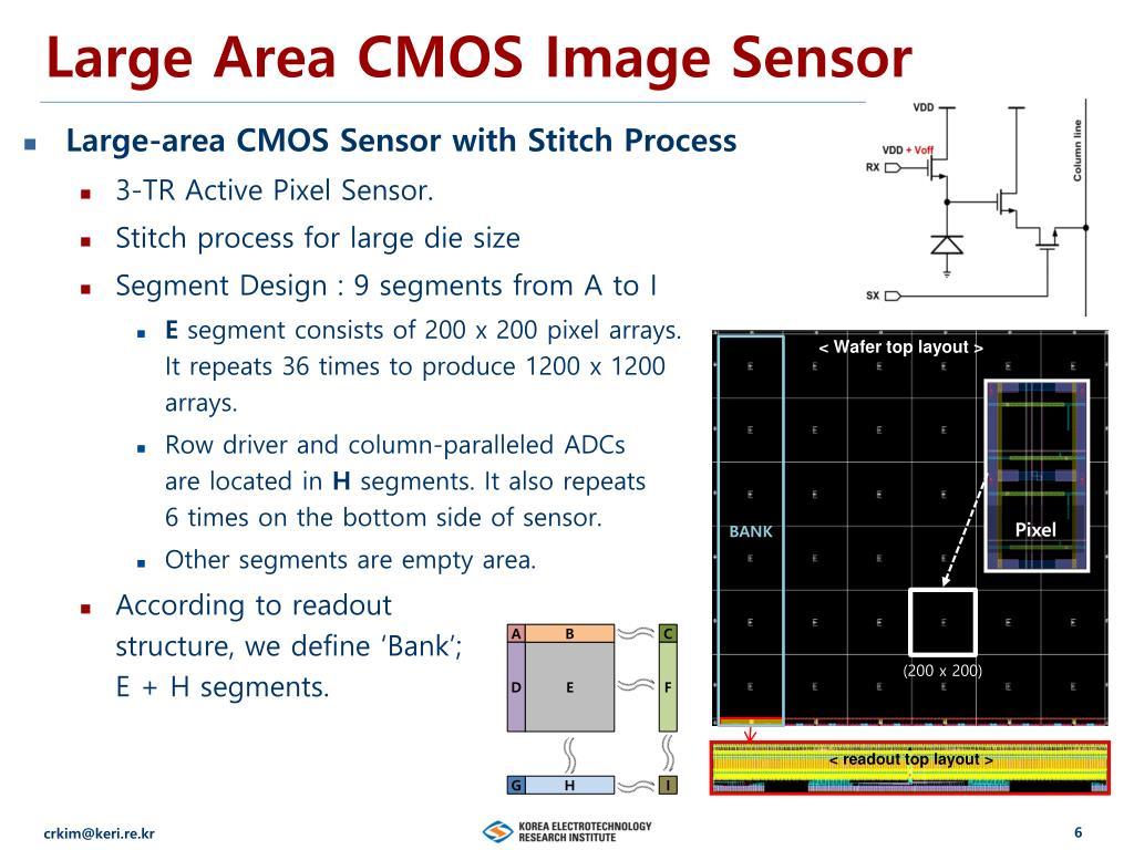 Ppt High Resolution Digital Flat Panel X Ray Detector