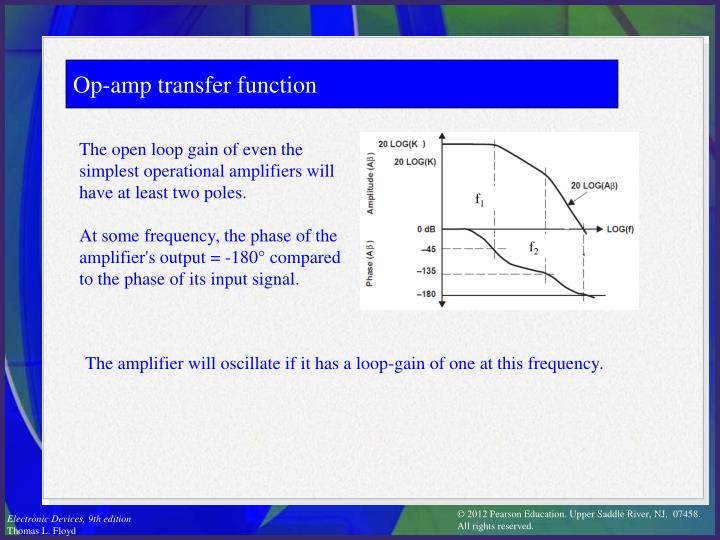 Op-amp transfer function