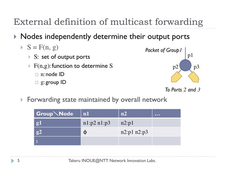 External definition of multicast forwarding