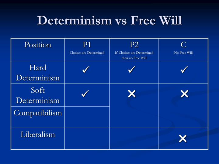determinism free will and question Stanford philosophy professor takes the side of a beleaguered theory - that predetermination and free will are not mutually exclusive.