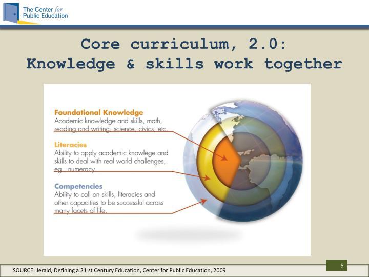 Core curriculum, 2.0: