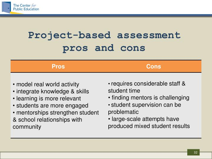 Project-based assessment pros and cons