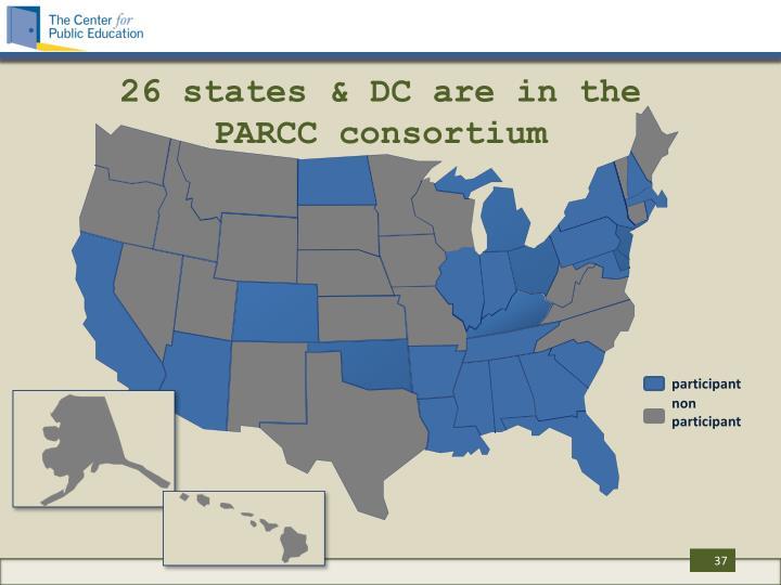 26 states & DC are in the PARCC consortium