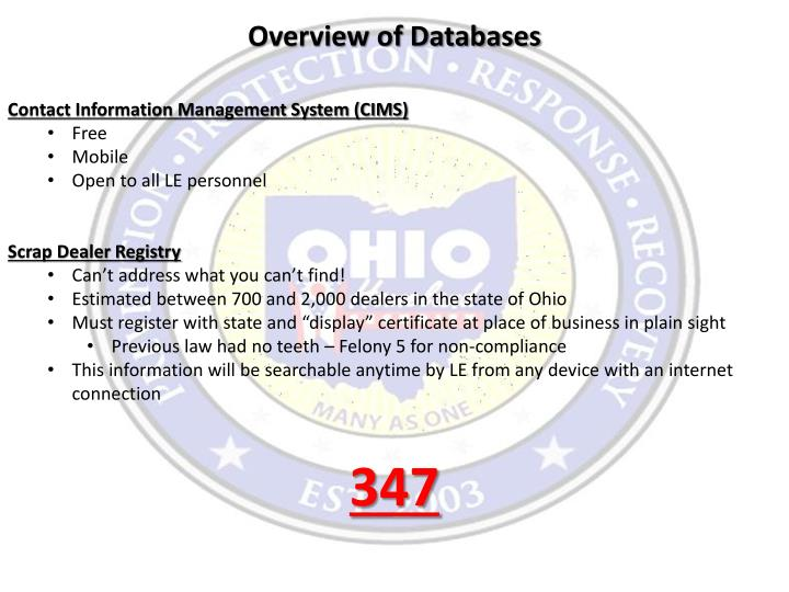 Overview of Databases