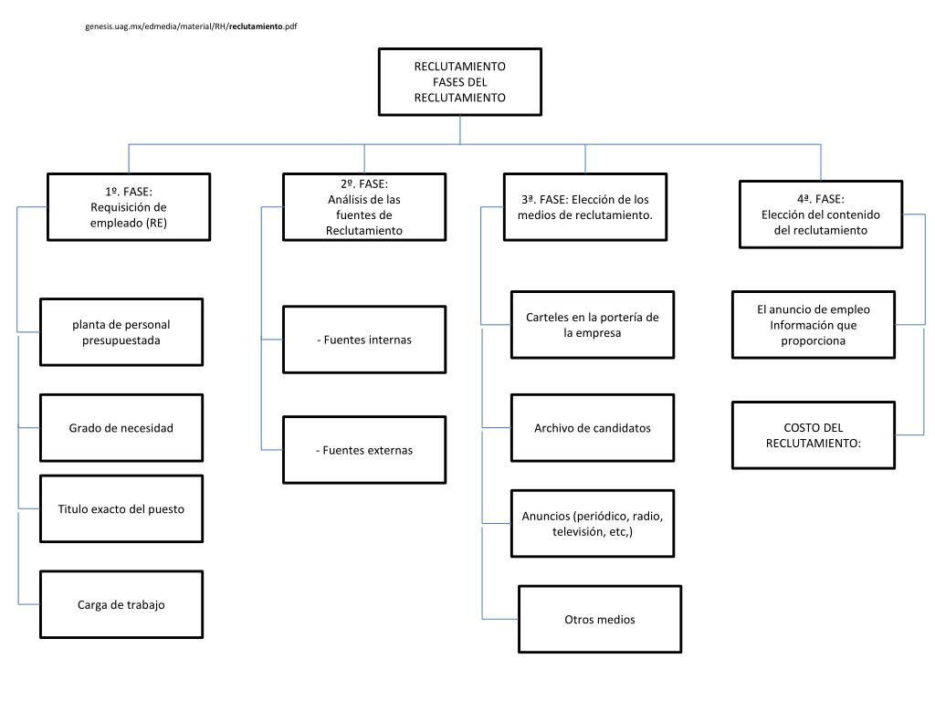 de pdf a powerpoint