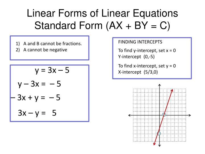 Ppt 22 Linear Equations Powerpoint Presentation Id5570960