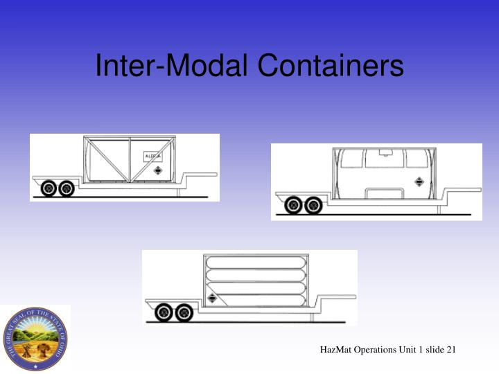 Inter-Modal Containers