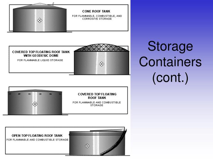 Storage Containers (cont.)