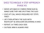 shed technique 4 step approach phase 3
