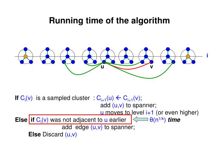 Running time of the algorithm
