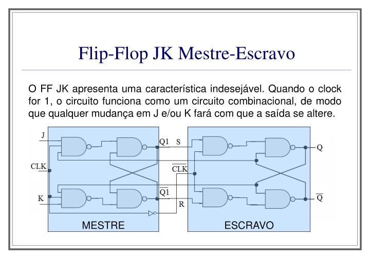 Flip-Flop JK Mestre-Escravo