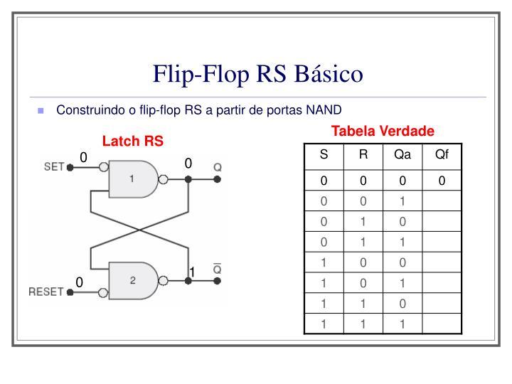 Flip-Flop RS Básico