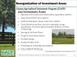 county agricultural investment program caip1
