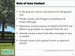 role of area contact