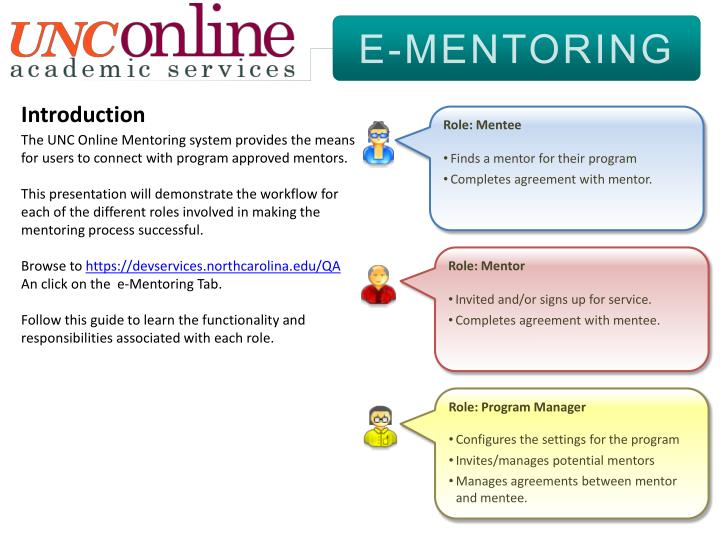 analyse role of mentor establishing learning opportunities nursing essay Nurs 325 mentoringpowerful mentor: powerful nursethe success of a new nurse can be a good mentor is always seeking those interested in learning and then sharing experience that (kilgallon) by establishing a network of experienced individuals in the work place, the role of mentor could be.