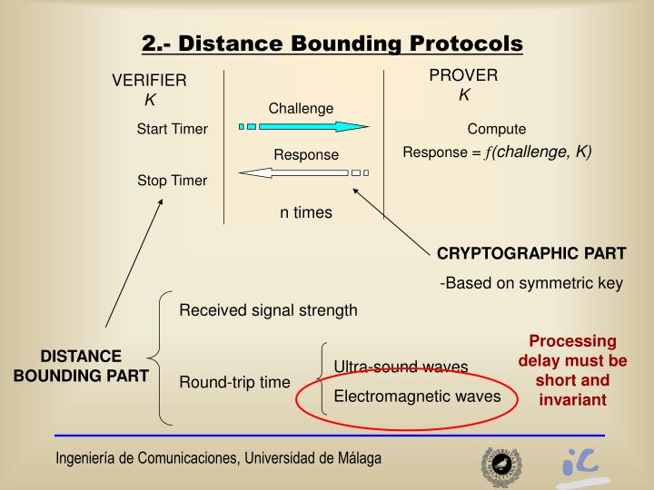 CRYPTOGRAPHIC PART