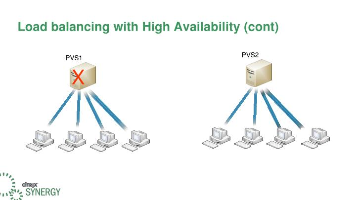 Load balancing with High Availability (cont)