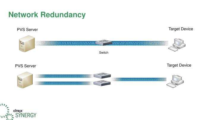 Network Redundancy