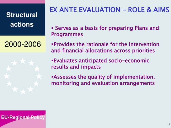 EX ANTE EVALUATION – ROLE & AIMS