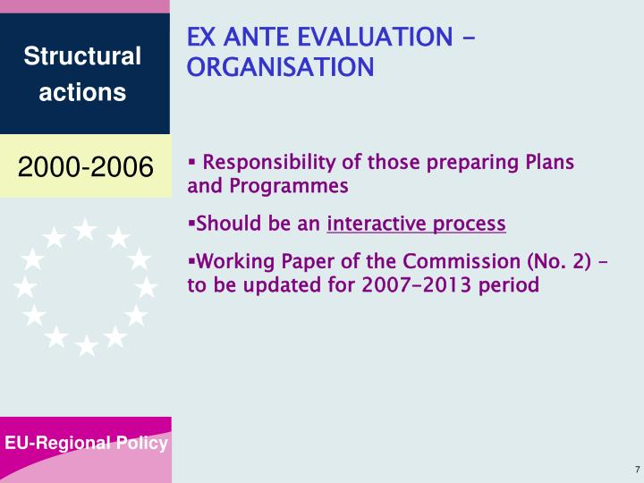 EX ANTE EVALUATION -