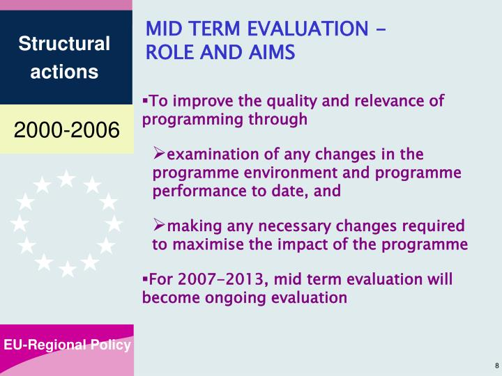 MID TERM EVALUATION -